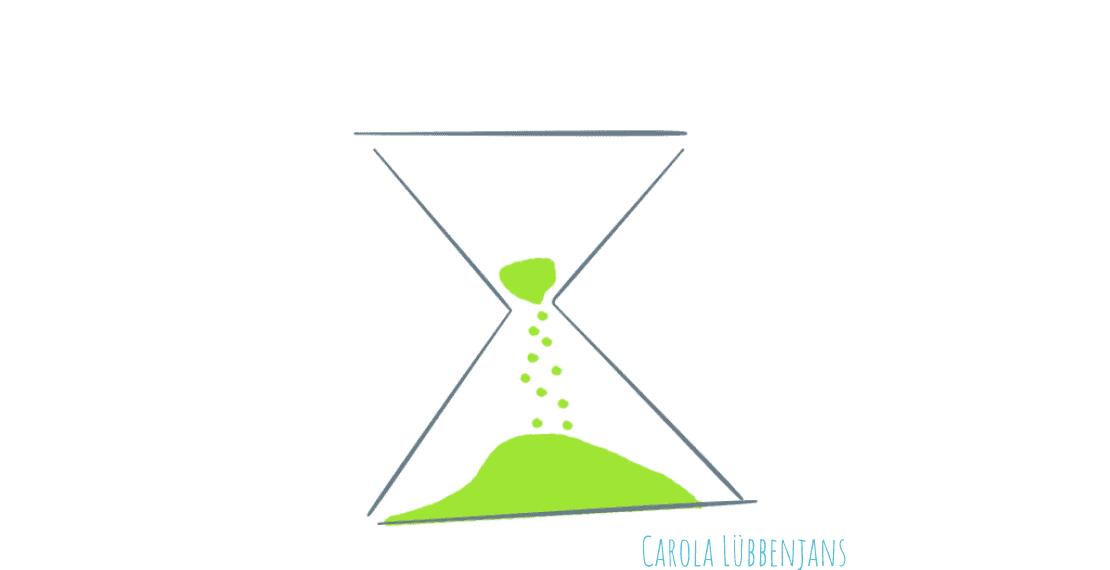 Zeit-effizient-nutzen